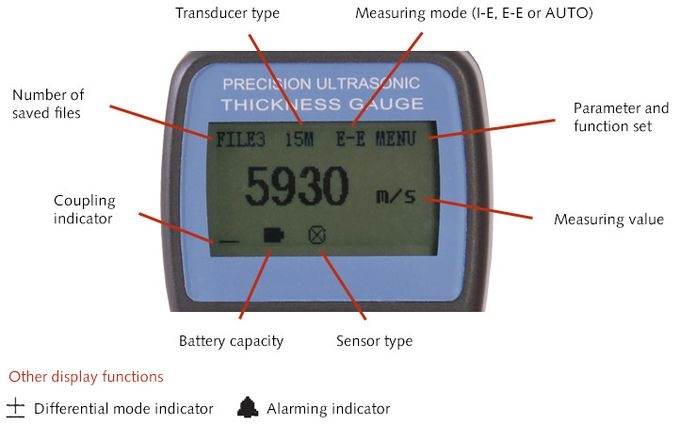 Wall thickness gauge TT700 - Display symbols