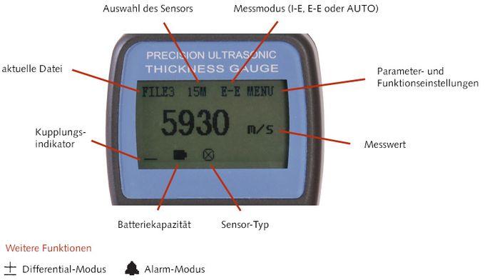 Wanddickenmessgerät TT700 - Display-Funktionen